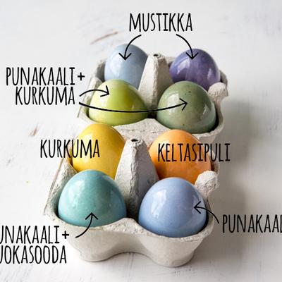 https://www.kinuskikissa.fi/wp-content/uploads/kinuskit/thumbs/2_varjatyt-kananmunat_400x400.jpg